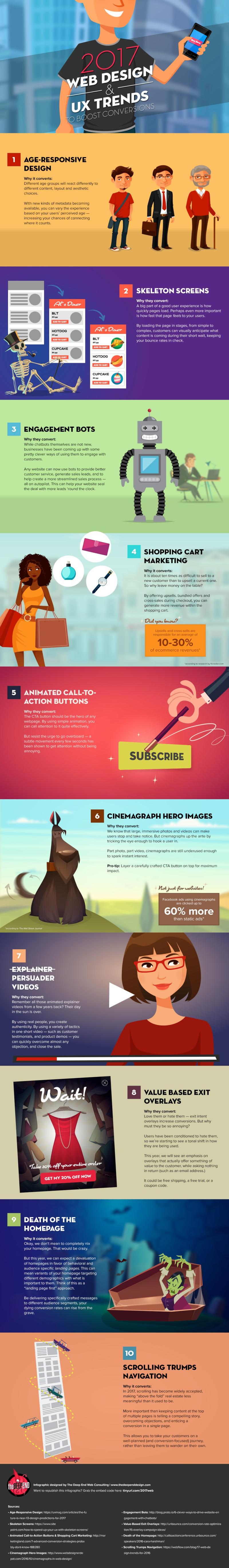 2017-Web-Design-Trends-Infographic